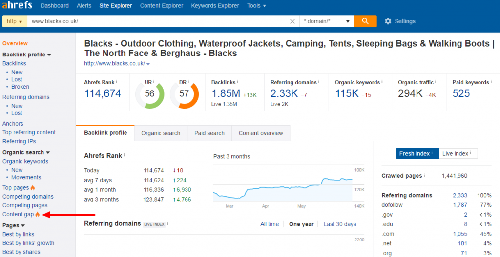 How to carry out a content gap audit with Ahrefs