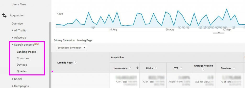 Search Console Landing Page