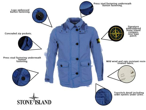 Stone-Island-Key-Features[1]