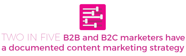 How many marketers have a documented content marketing strategy?