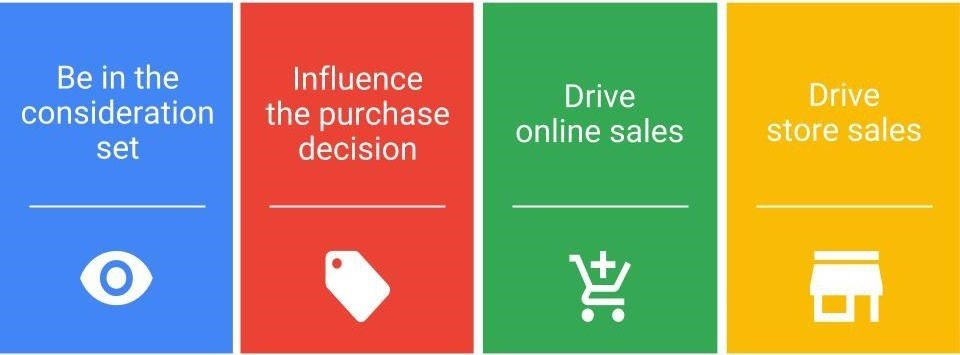 Retail Excellence Day: eCommerce takeaways from Google