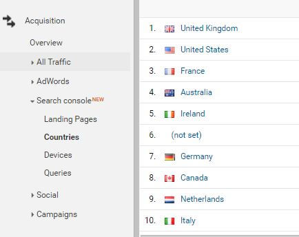Search Console countries