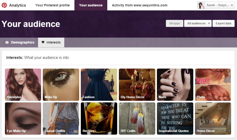 pinterest-your-audience