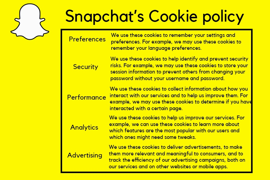 snapchat cookie policy